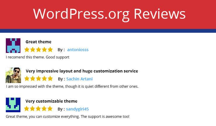Bloog Lite – Free WordPress Blog Journal Theme - Review