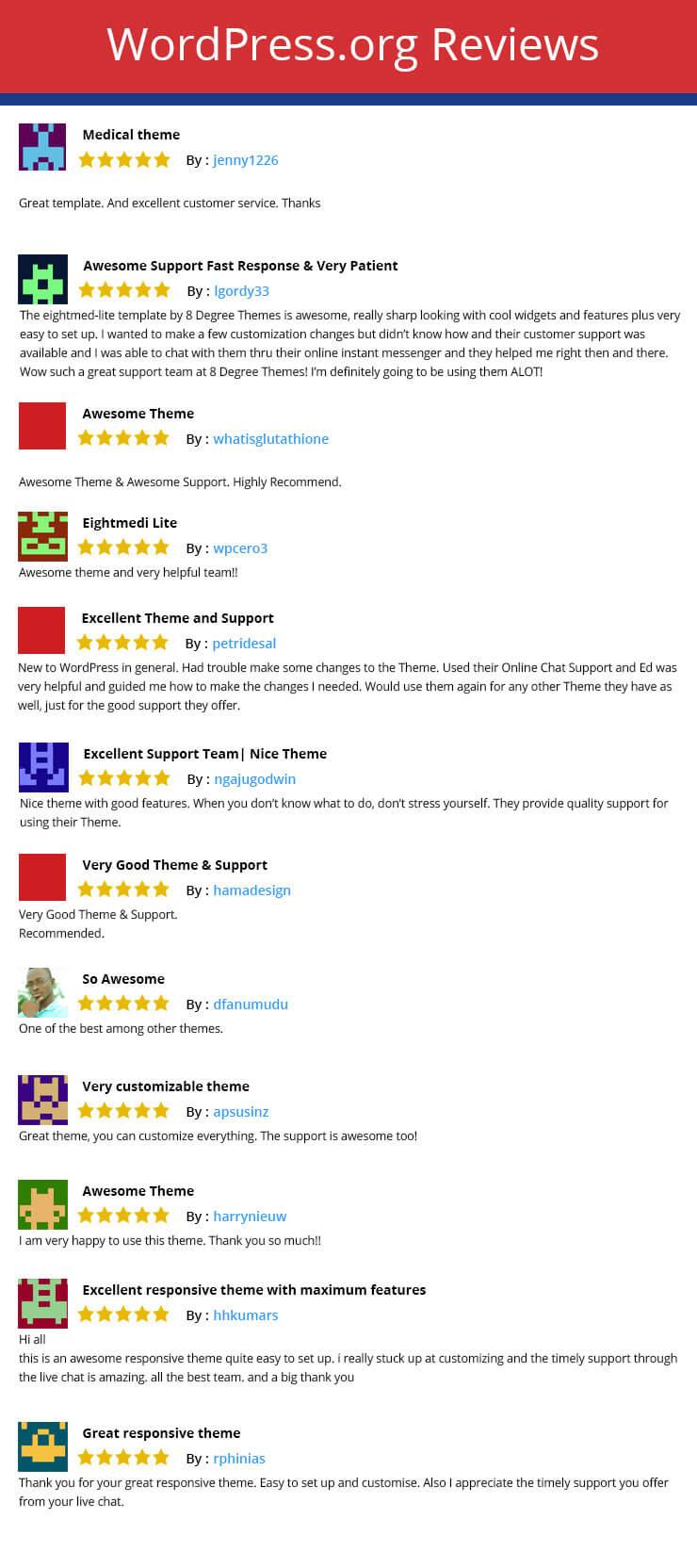 EightMedi Lite – Best Free Medical & Healthcare WordPress Theme - Review