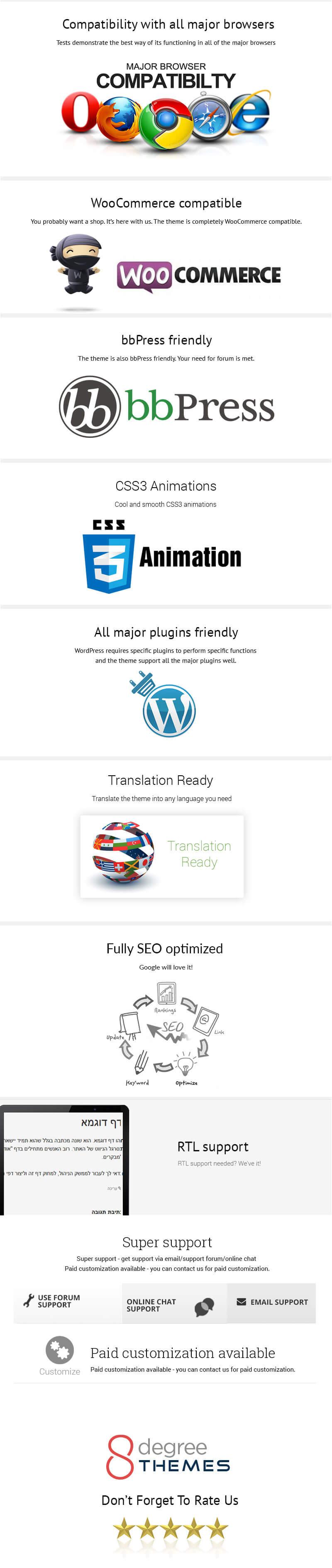 EightStore Lite – Best Free WooCommerce, eCommerce and Store WordPress Theme