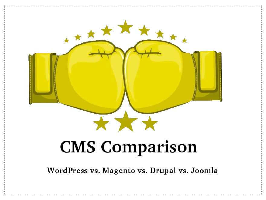 Comparing 4 Best CMS Platforms For Your Website Project
