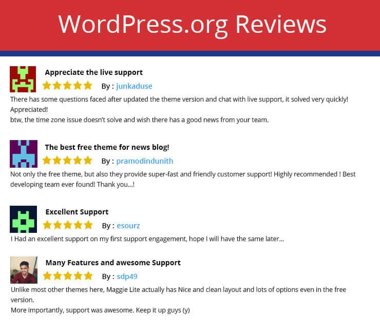 Maggie Lite – Free WordPress Magazine & Newspaper Theme - Review