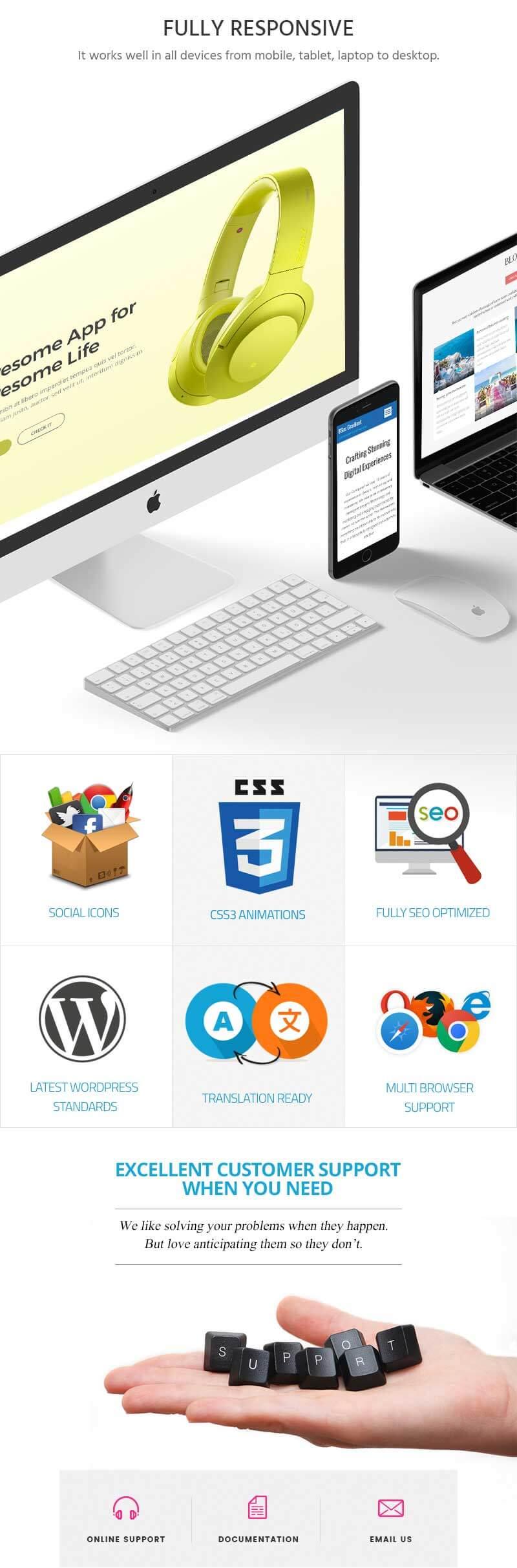 Eight Sec Pro – Premium One Page WordPress Theme