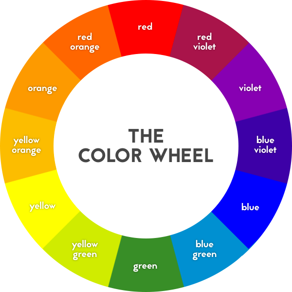 How to choose right color scheme for your website