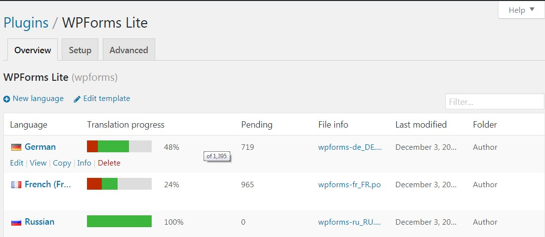 Translate a WP Plugin in Your Language.